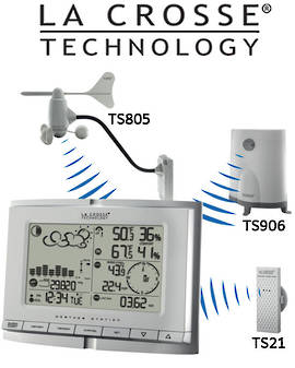 WS1517 La Crosse Professional Weather Station