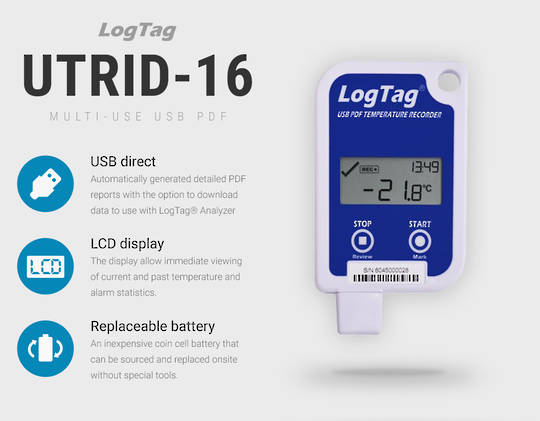 UTRID-16 – Multi-Use USB PDF with Display